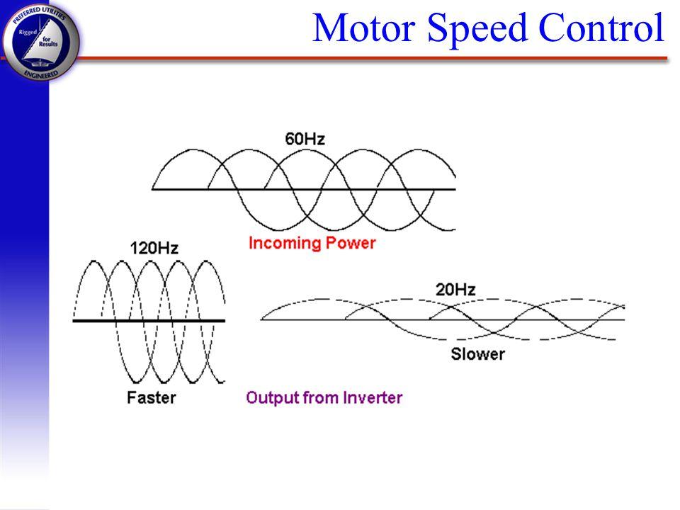 Motor Speed Control