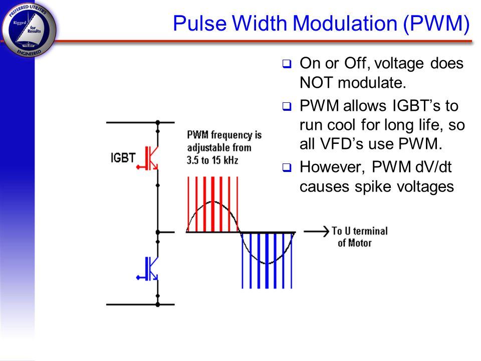 Pulse Width Modulation (PWM)