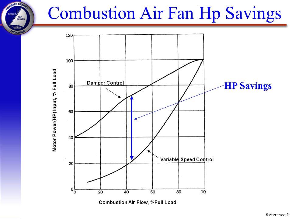 Combustion Air Fan Hp Savings