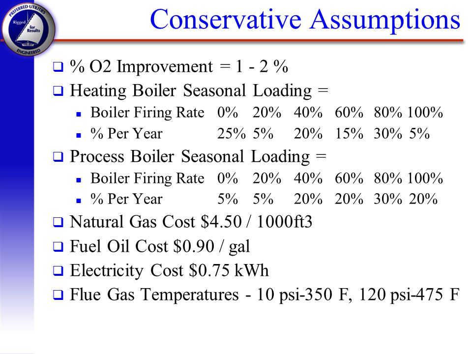 Conservative Assumptions