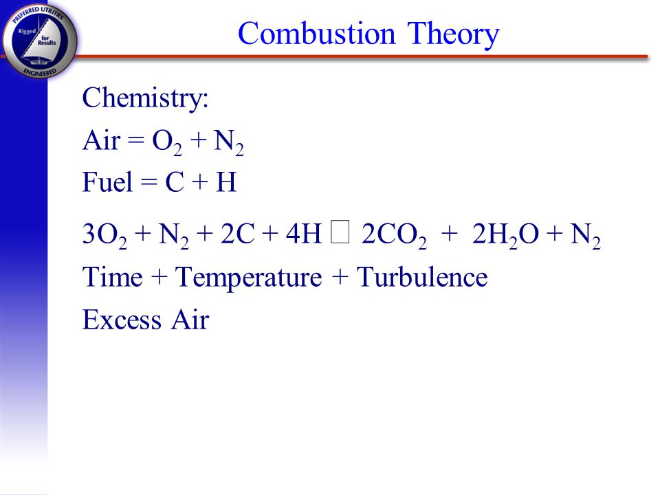 Combustion Theory Chemistry: Air = O2 + N2 Fuel = C + H