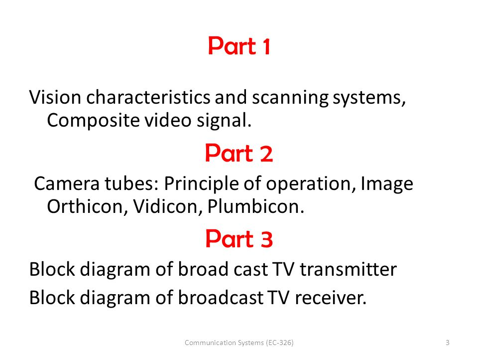 Communication Systems (EC-326)