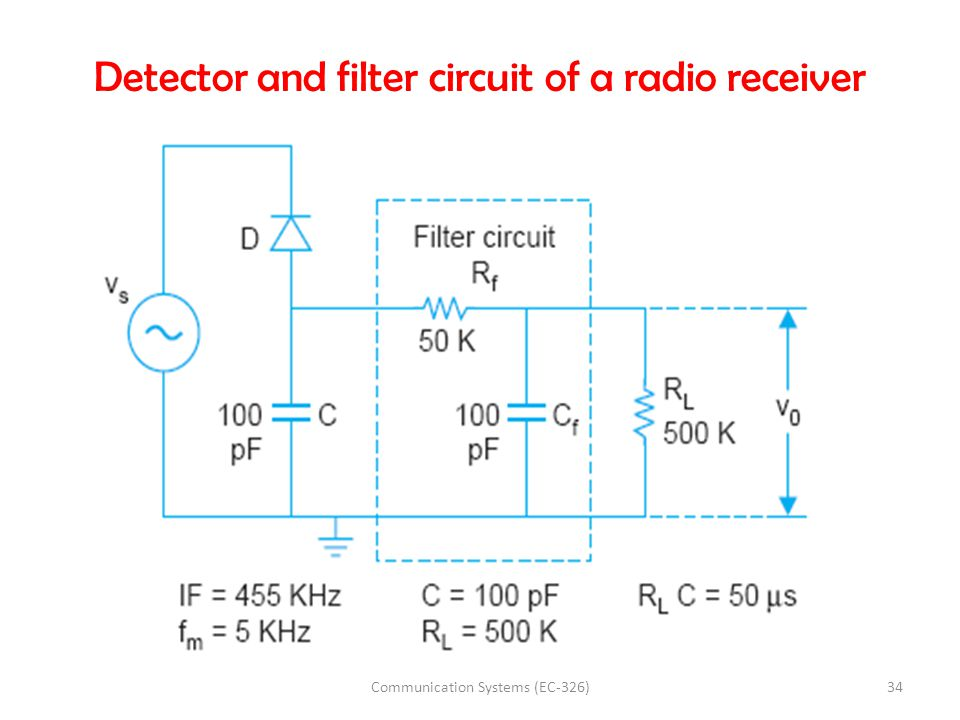 Detector and filter circuit of a radio receiver