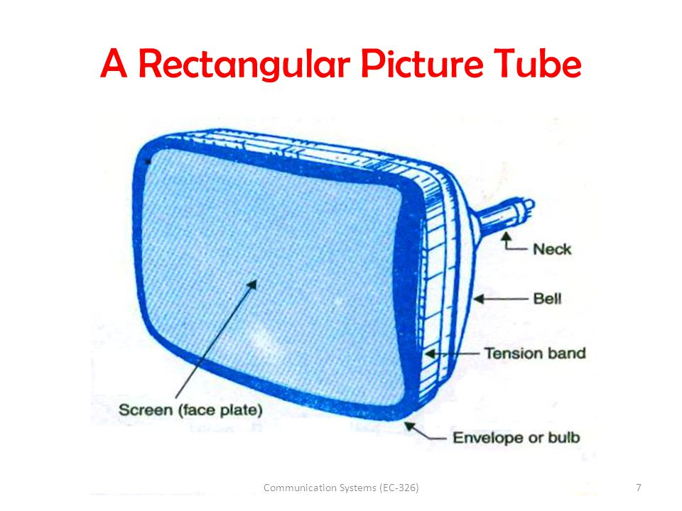 A Rectangular Picture Tube