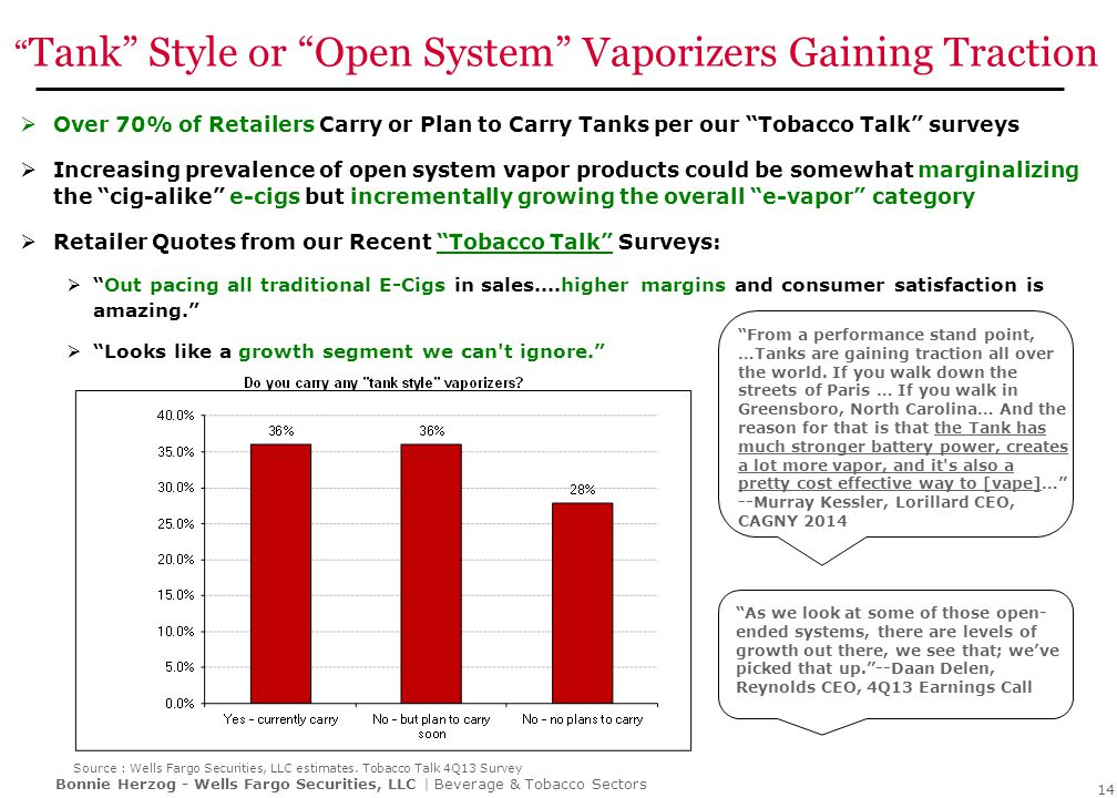 Quotes on Tank Style Vaporizers From our Recent Surveys