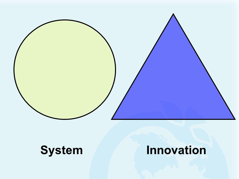 System Innovation