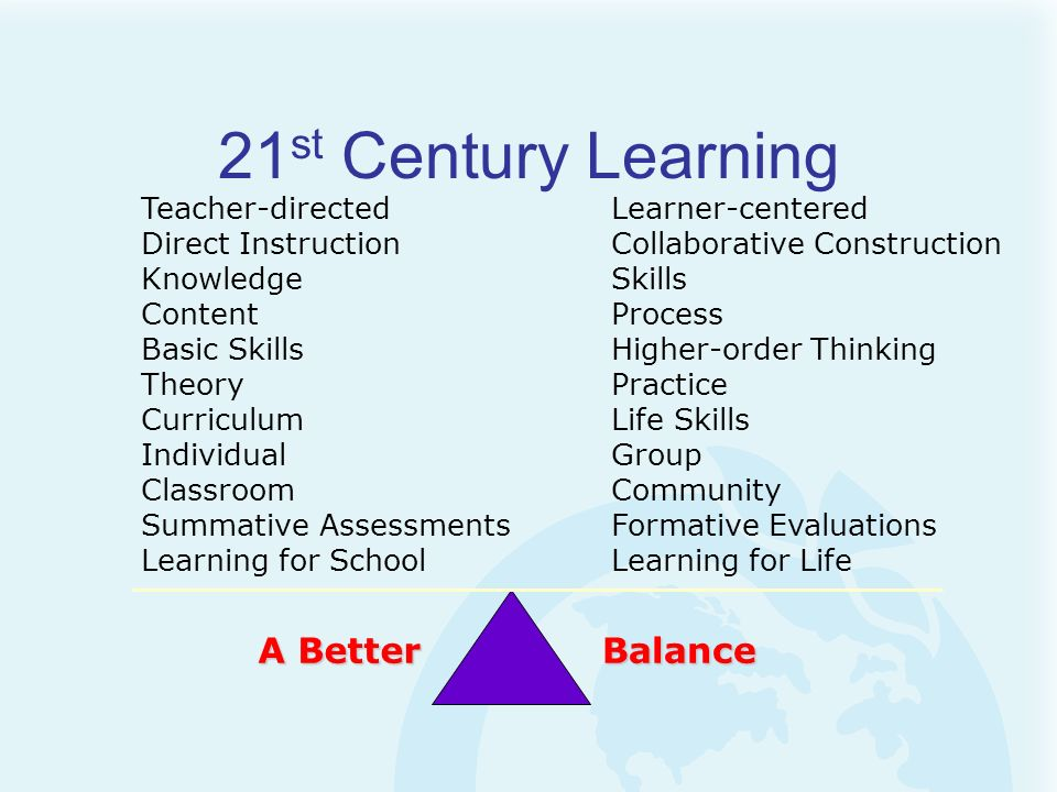 21st Century Learning A Better Balance Teacher-directed