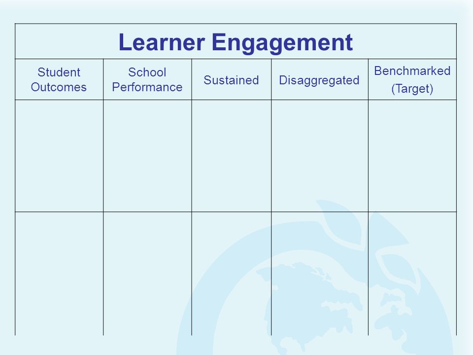 Learner Engagement Student Outcomes School Performance Sustained