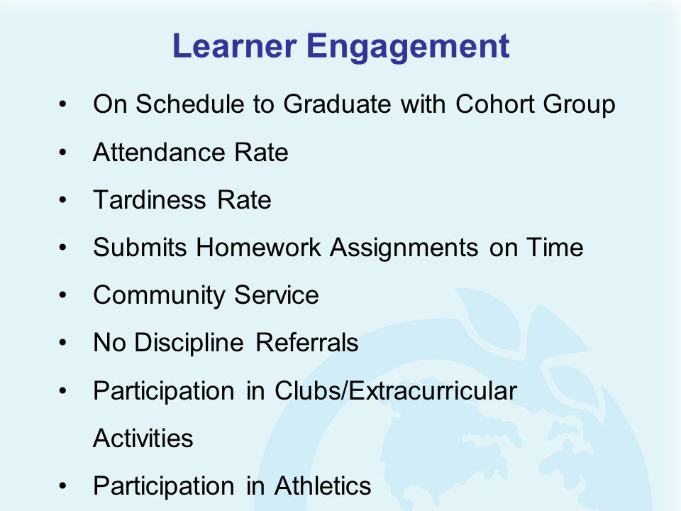 Learner Engagement On Schedule to Graduate with Cohort Group