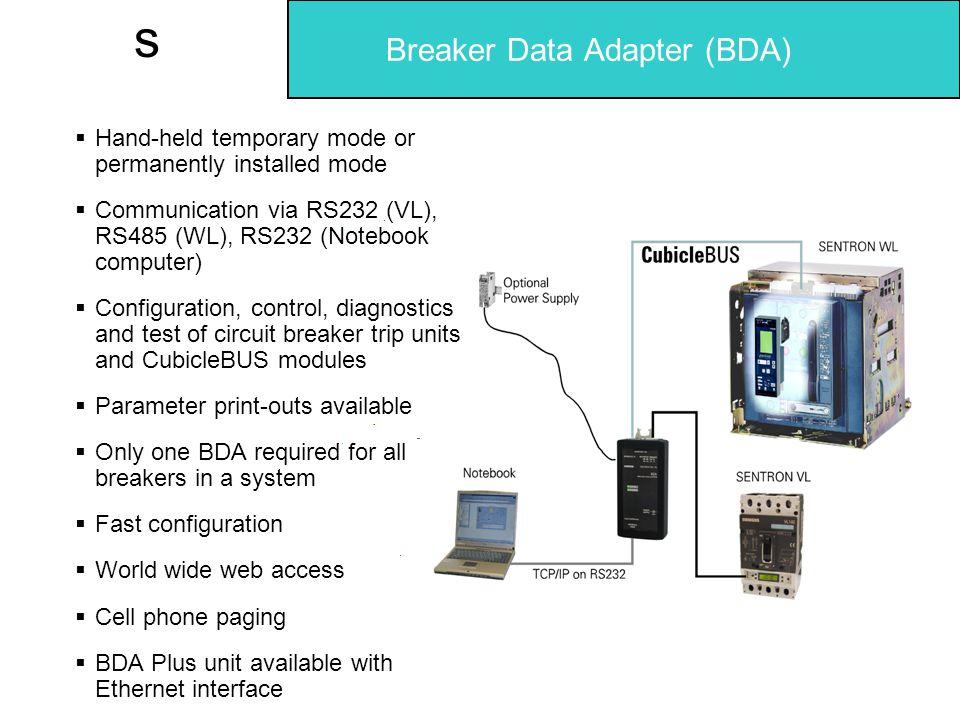 Breaker Data Adapter (BDA)