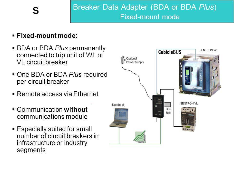 Breaker Data Adapter (BDA or BDA Plus) Fixed-mount mode