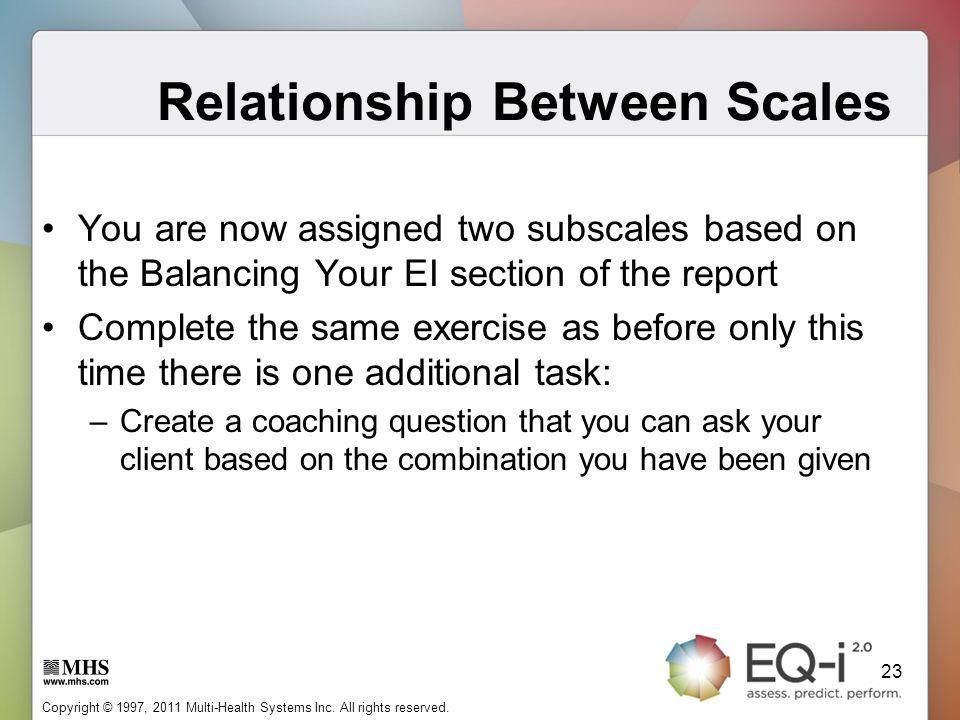 Relationship Between Scales