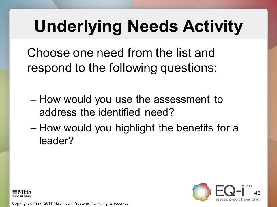 Underlying Needs Activity