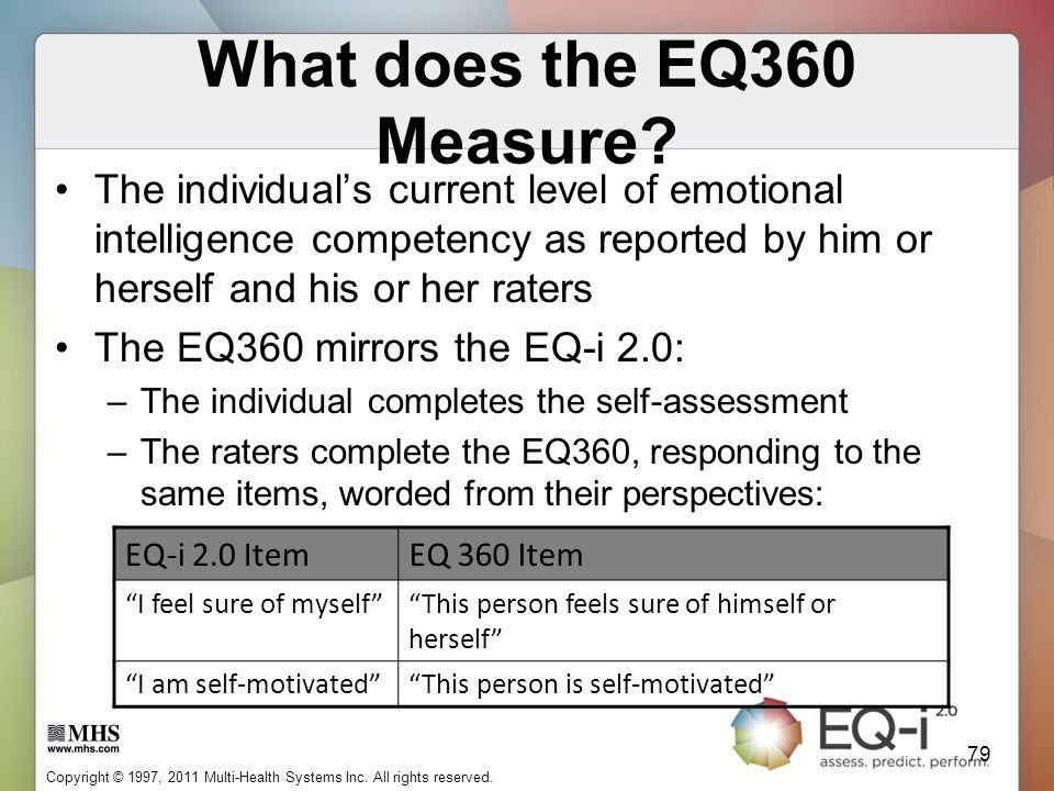What does the EQ360 Measure
