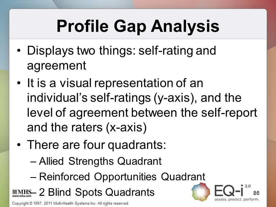Profile Gap Analysis Displays two things: self-rating and agreement