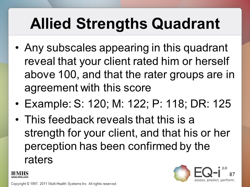 Allied Strengths Quadrant