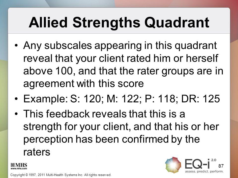 Allied Strengths Quadrant