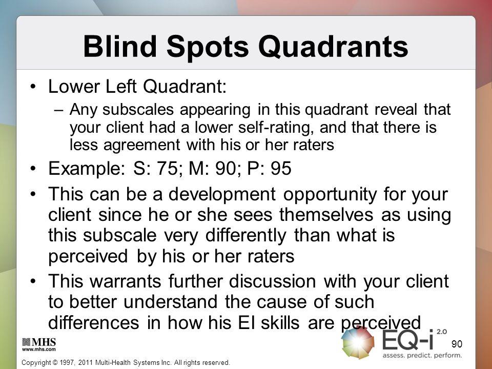 Blind Spots Quadrants Lower Left Quadrant: