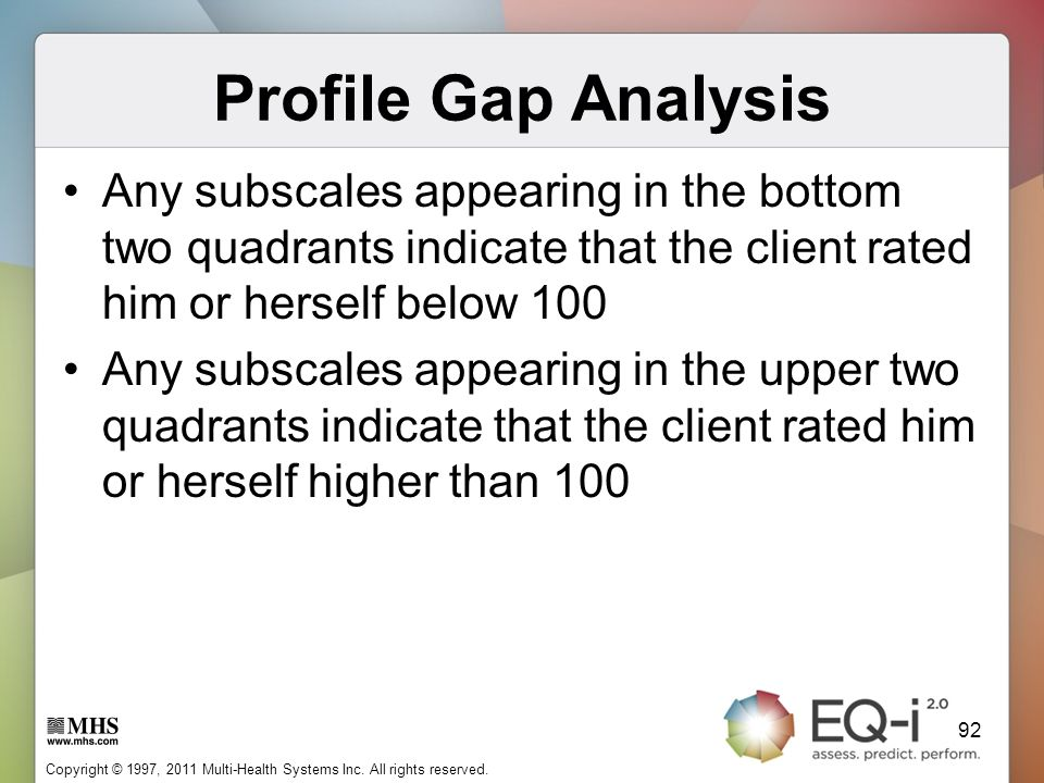 Profile Gap Analysis Any subscales appearing in the bottom two quadrants indicate that the client rated him or herself below 100.
