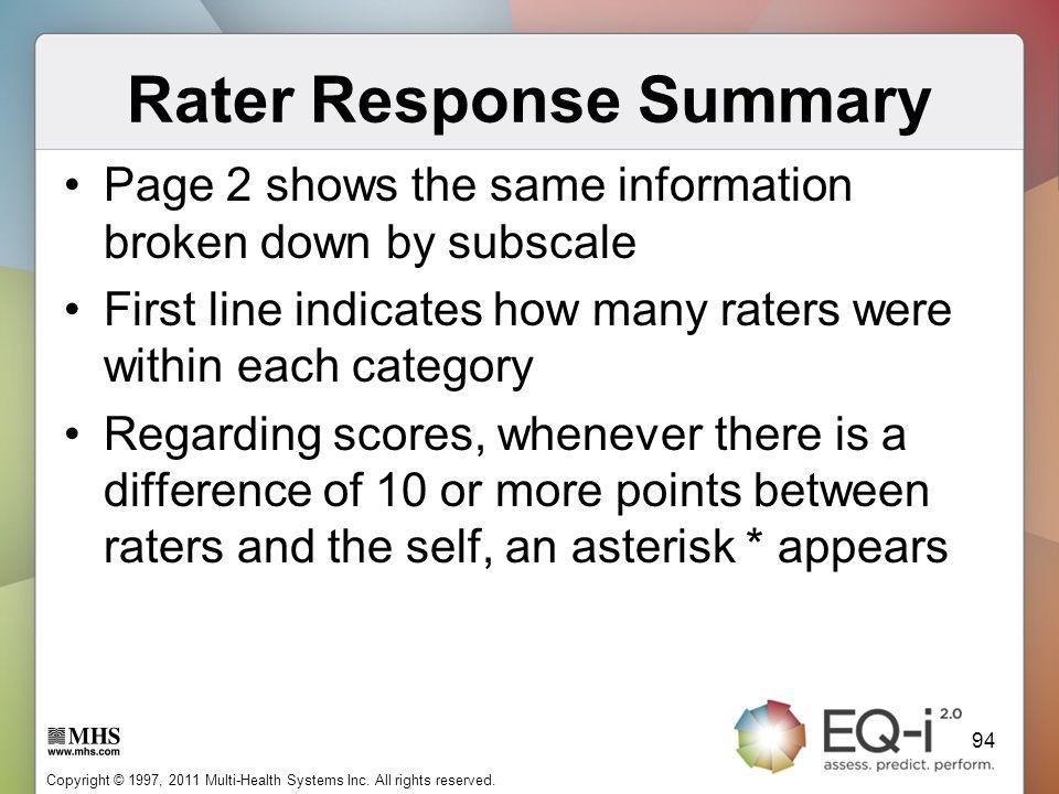 Rater Response Summary