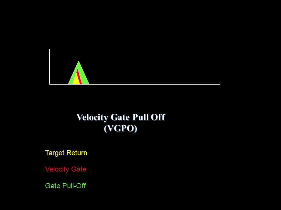 Velocity Gate Pull Off (VGPO)