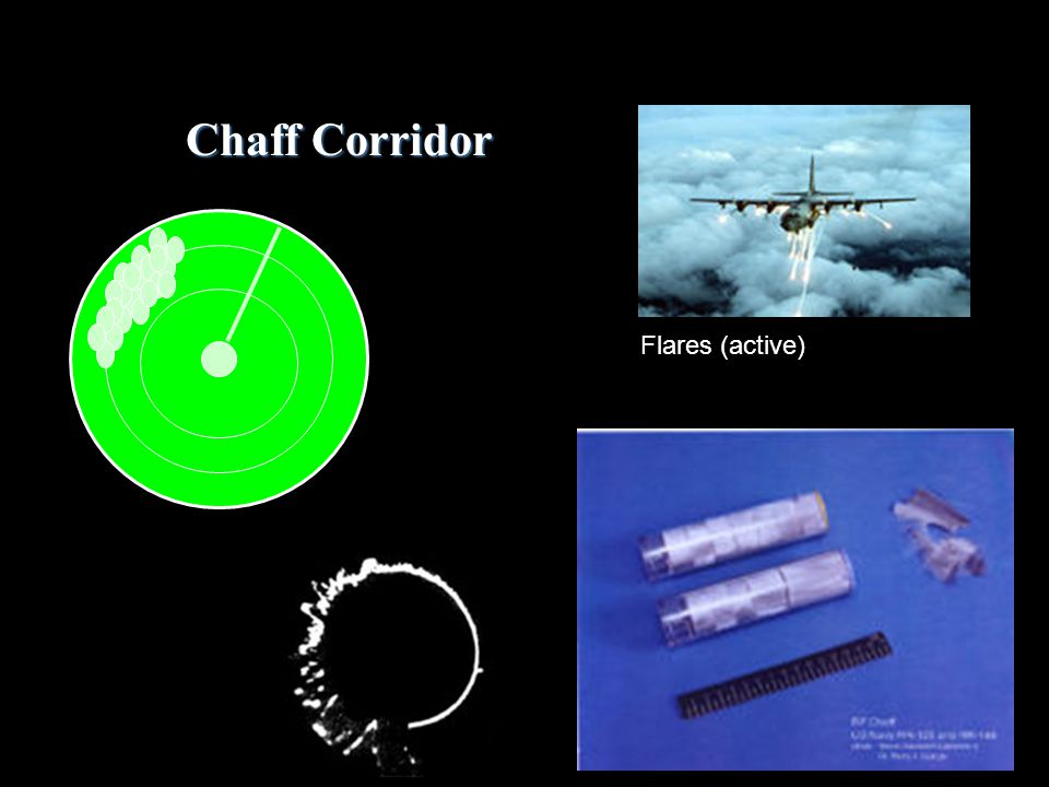 Chaff Corridor Flares (active)
