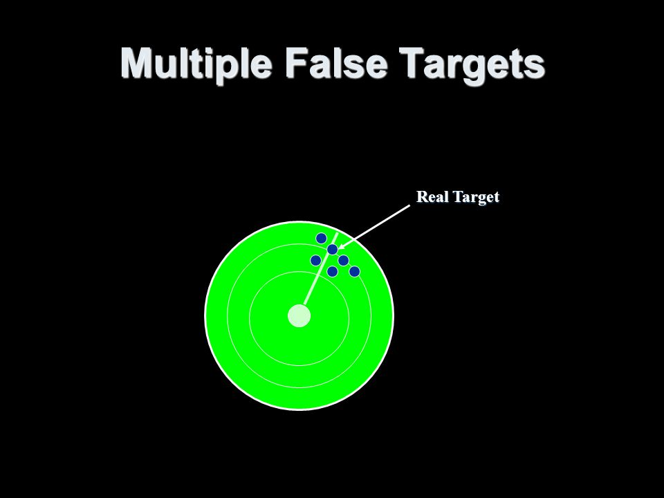 Multiple False Targets