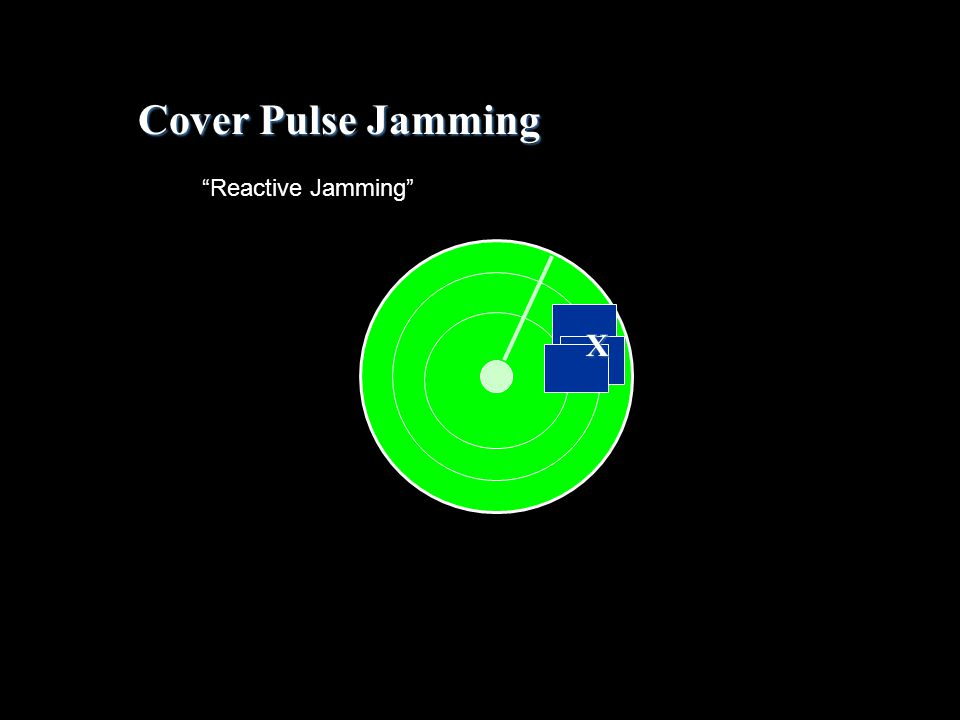 Cover Pulse Jamming Reactive Jamming X