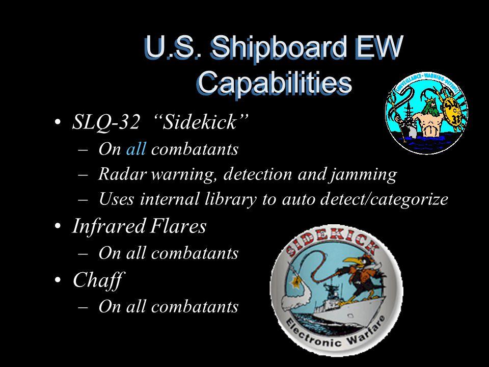U.S. Shipboard EW Capabilities