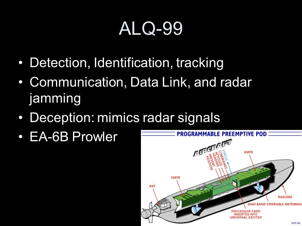 ALQ-99 Detection, Identification, tracking