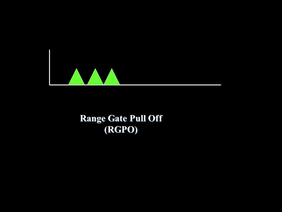 Range Gate Pull Off (RGPO)