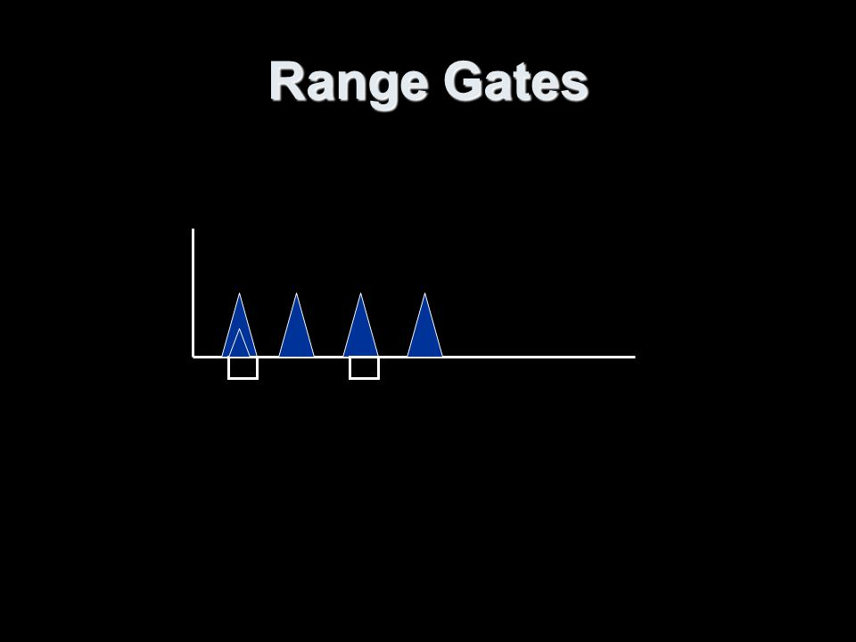 Range Gates