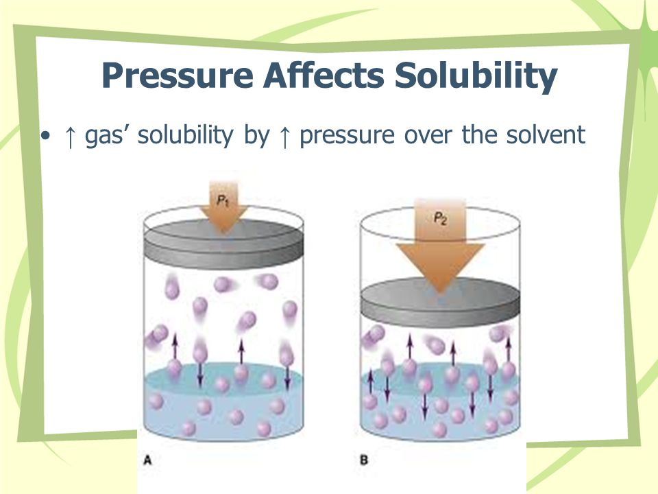 Pressure Affects Solubility