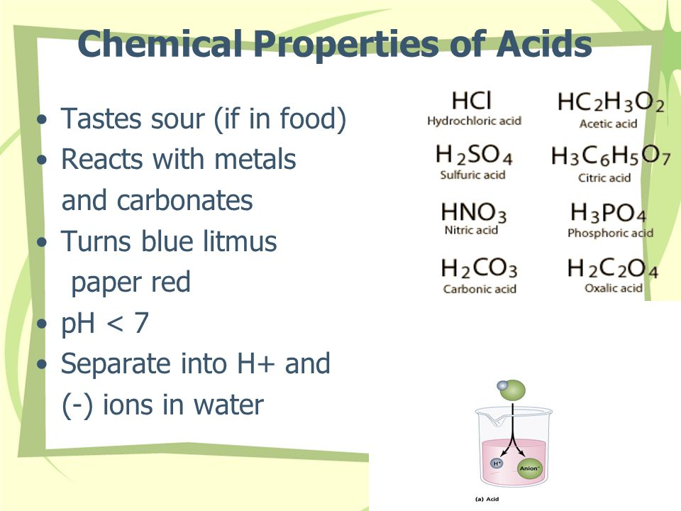Chemical Properties of Acids