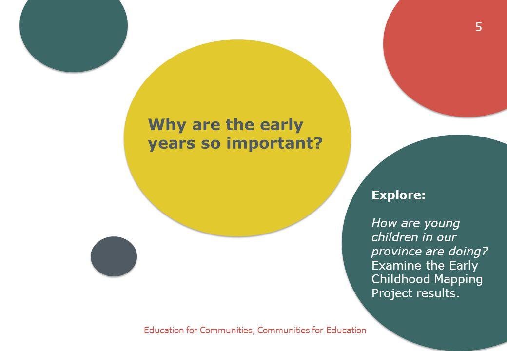 Why are the early years so important