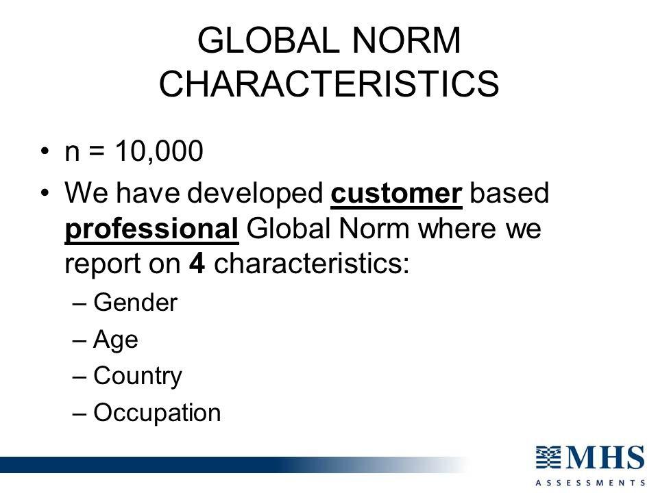 Global Norm Characteristics