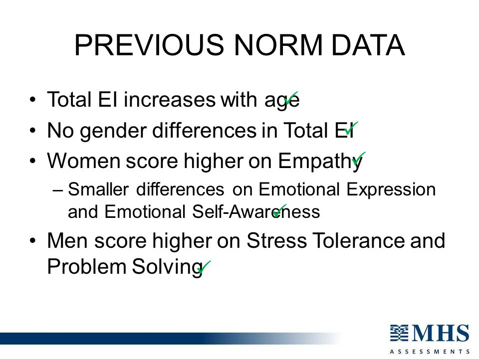 Previous Norm Data Total EI increases with age 