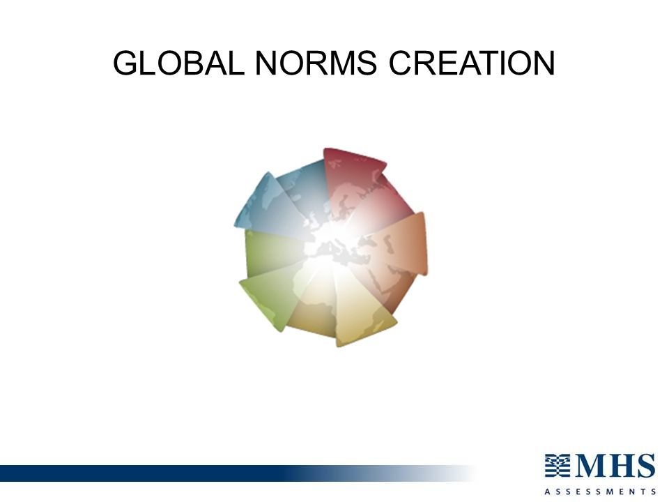 GLOBAL NORMS CREATION Furthers our strategic aim of being Globally Driven, Globally Accessible