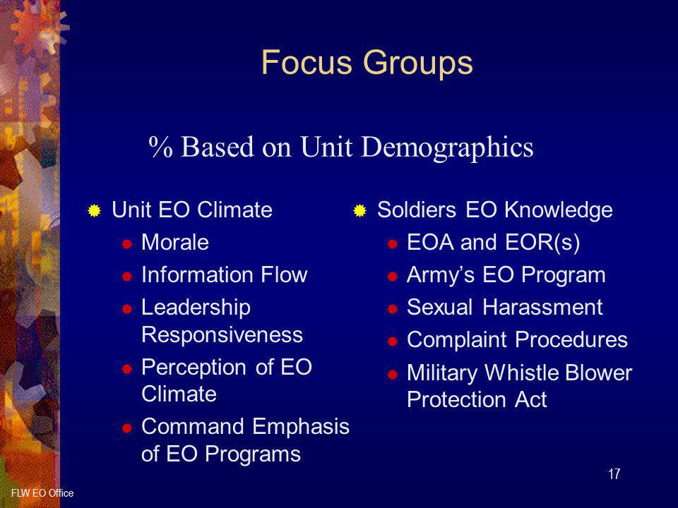 Focus Groups % Based on Unit Demographics Unit EO Climate Morale