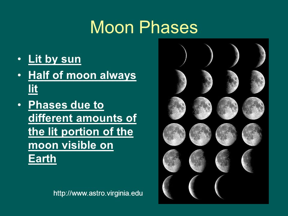 Moon Phases Lit by sun Half of moon always lit