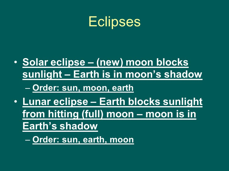 Eclipses Solar eclipse – (new) moon blocks sunlight – Earth is in moon's shadow. Order: sun, moon, earth.