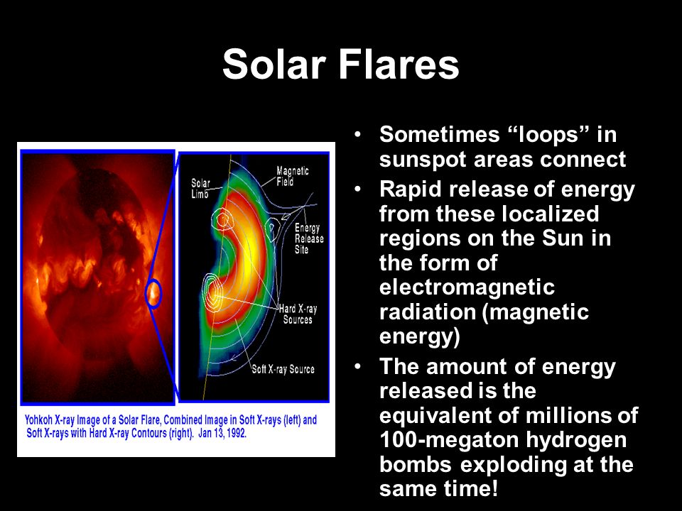 Solar Flares Sometimes loops in sunspot areas connect