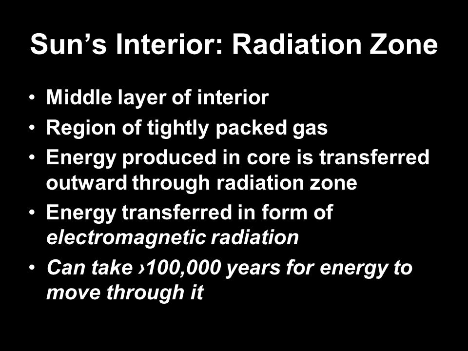 Sun's Interior: Radiation Zone