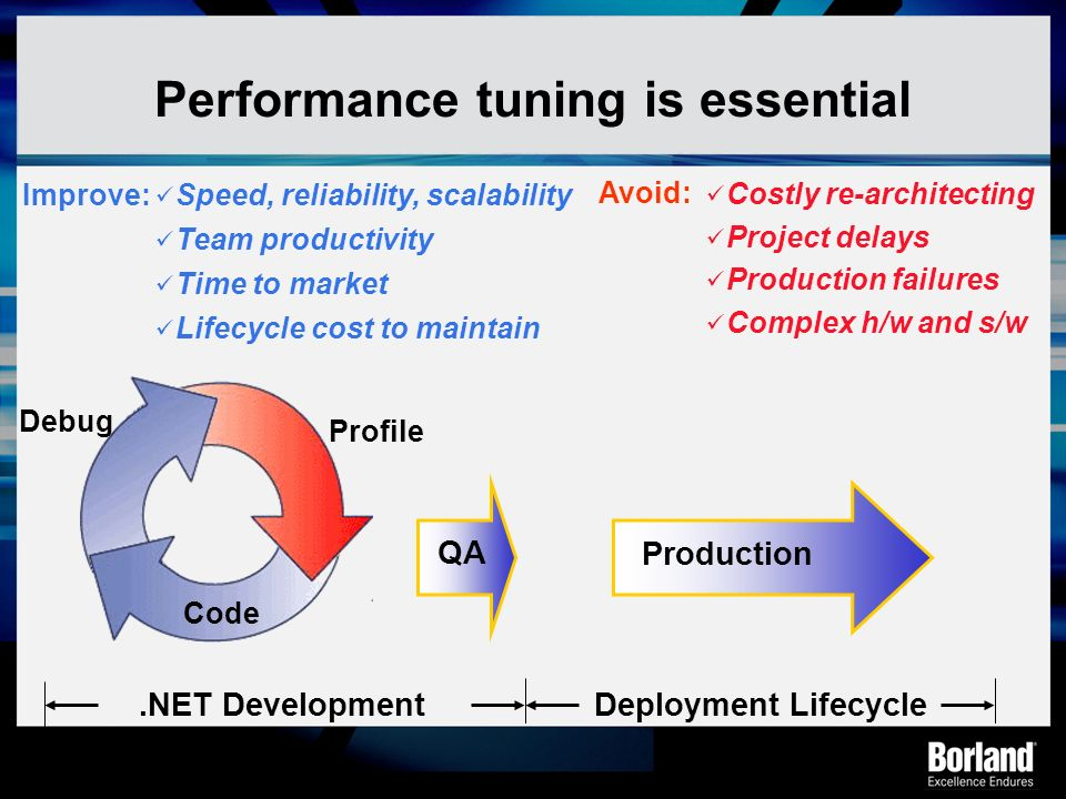 Performance tuning is essential