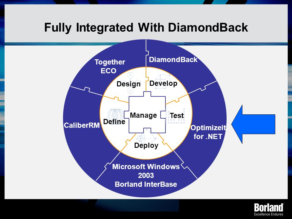 Fully Integrated With DiamondBack