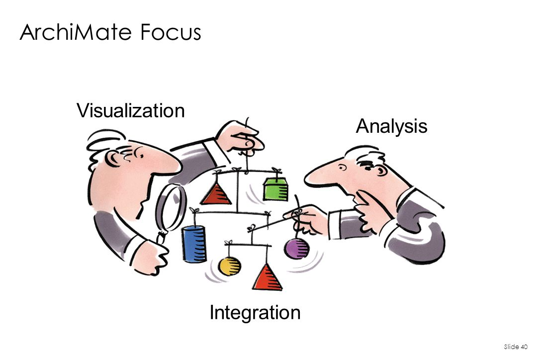 ArchiMate Focus Visualization Analysis Integration