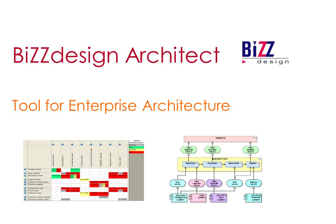 Tool for Enterprise Architecture
