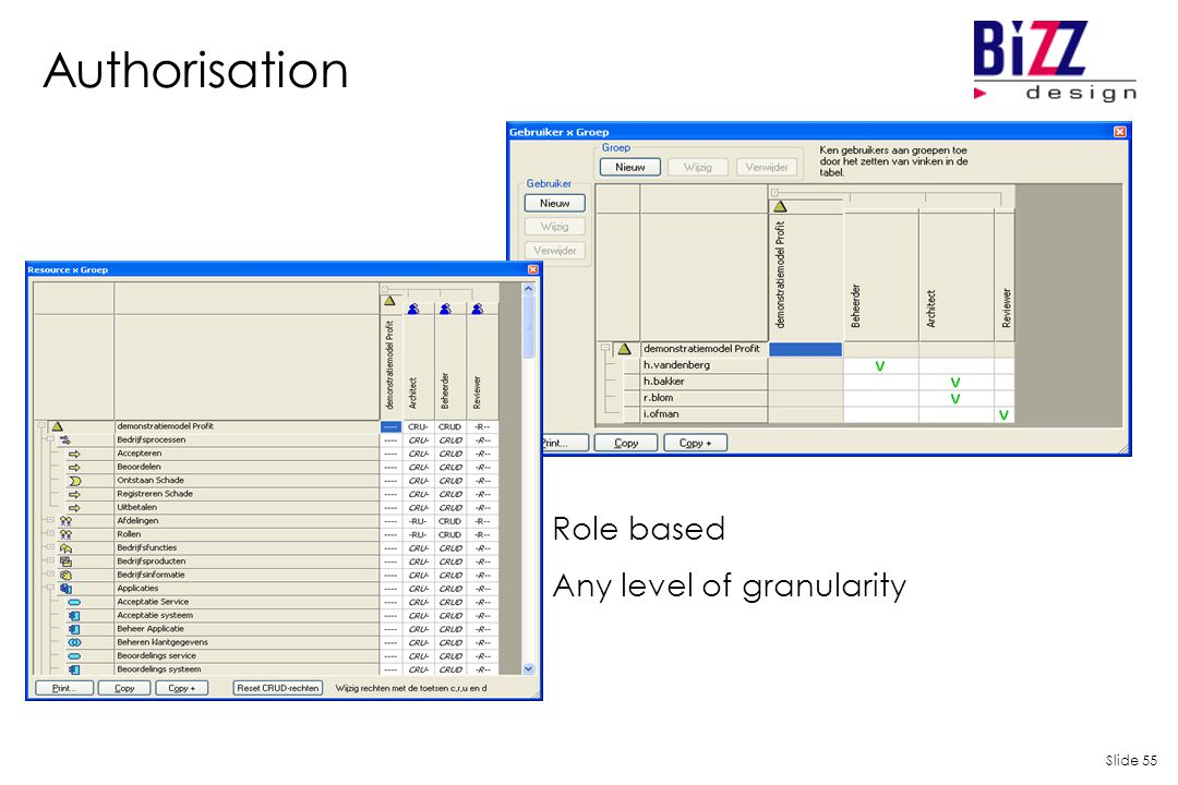 Authorisation Role based Any level of granularity