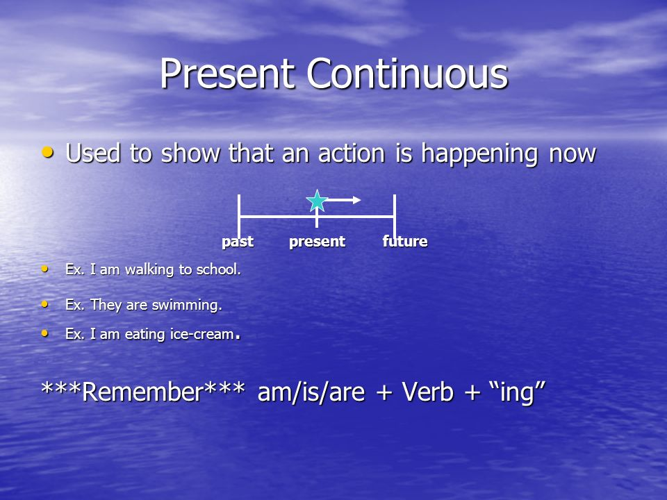 Present Continuous Used to show that an action is happening now