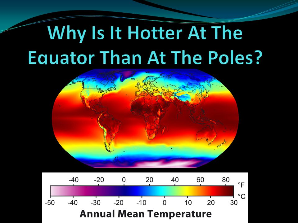 Why Is It Hotter At The Equator Than At The Poles